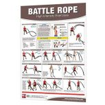 Battle Rope Poster