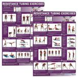 Resistance Tubing Posters
